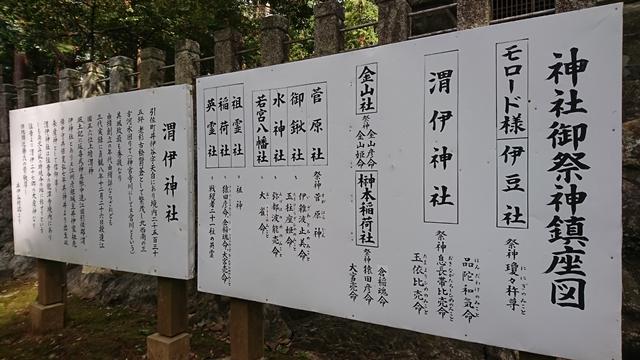 渭伊神社 神社御祭神鎮座図